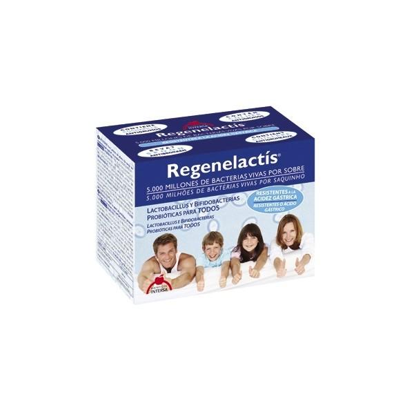 regenelactics